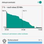 Wiko PULP 3G - Akkulaufzeit