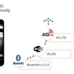 Gigaset stellt neues Smartphone GS160 vor