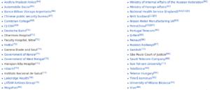 Liste bekannt gewordener betroffener Unternehmen