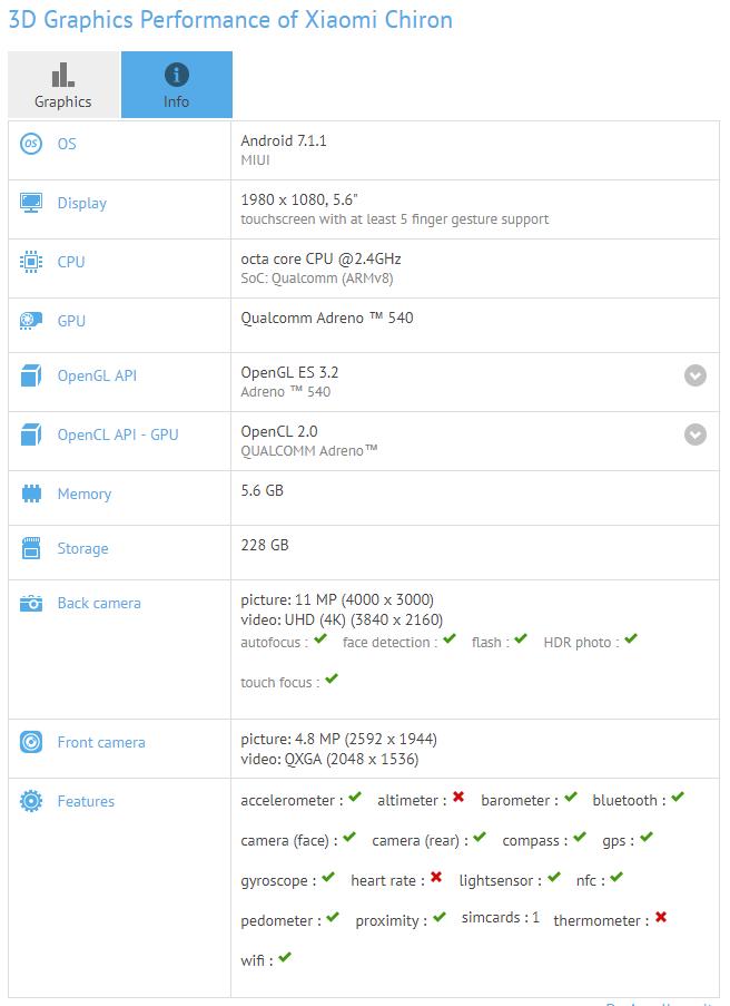 Xiaomi Chiron Specs