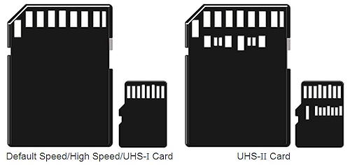 UHS I vs UHS II