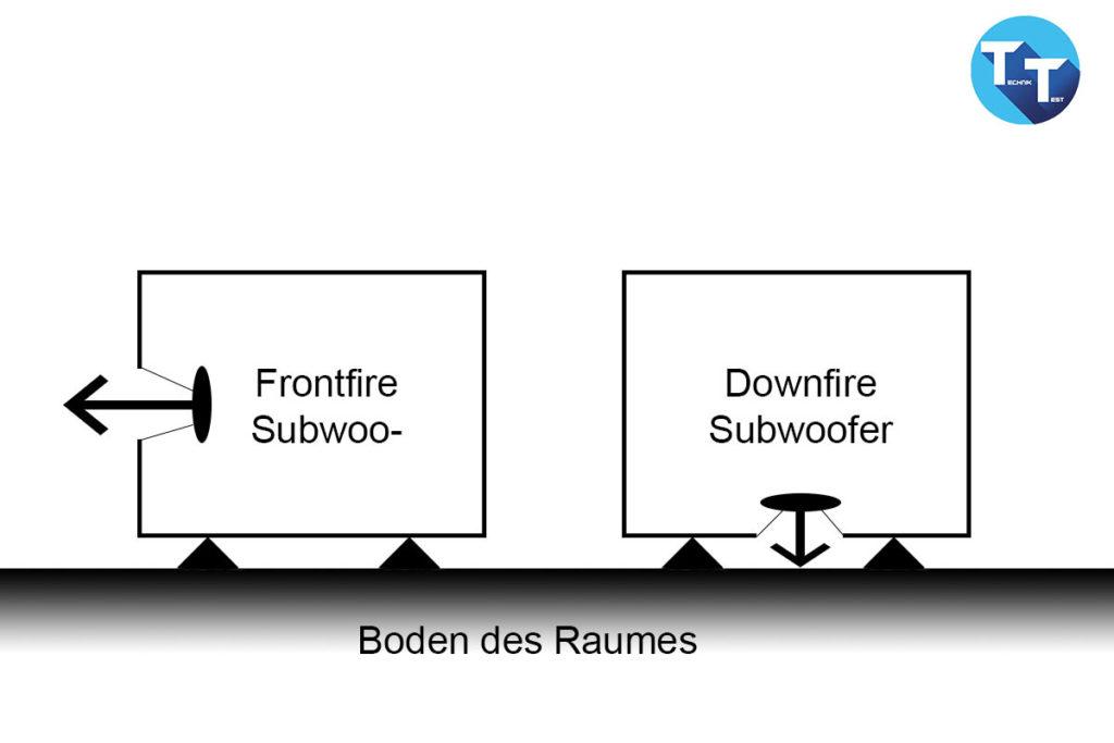 Im Vergleich: Frontfire und Downfire Subwoofer