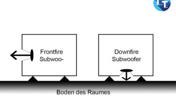 Downfire oder Frontfire Subwoofer – Welche Technologie erreicht den besten Bass?